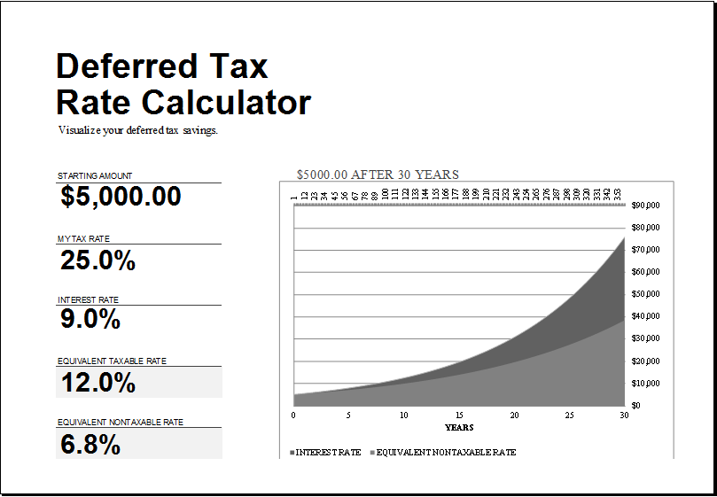 Deferred Tax Rate Calculator Download At HttpWwwTemplateinn