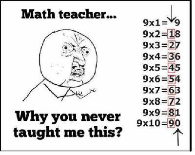 Yeah Why Teacher Humor Education Quotes For Teachers Math Teacher