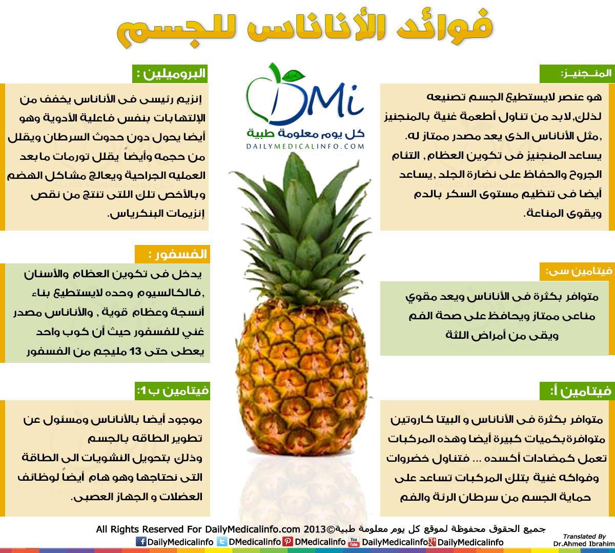 الأناناس فاكهة إستوائية عجيبة الشكل متفردة الخواص لذيذة الطعم عصيرية المحتوى ليمونية اللون Healthy Drinks Smoothies Infographic Health Fruit Benefits