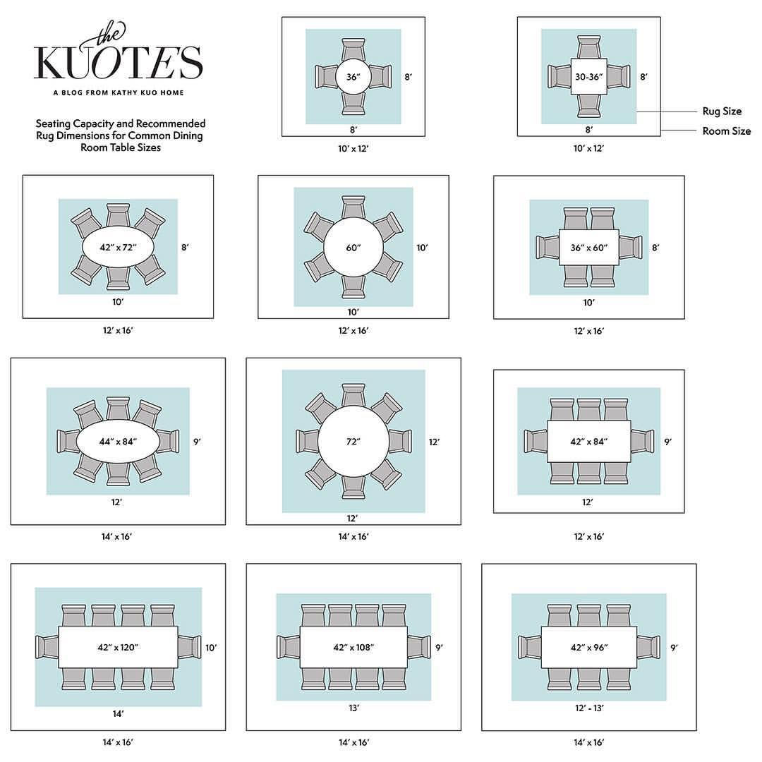 Dinner table arrangements with rug sizes Carpet dining