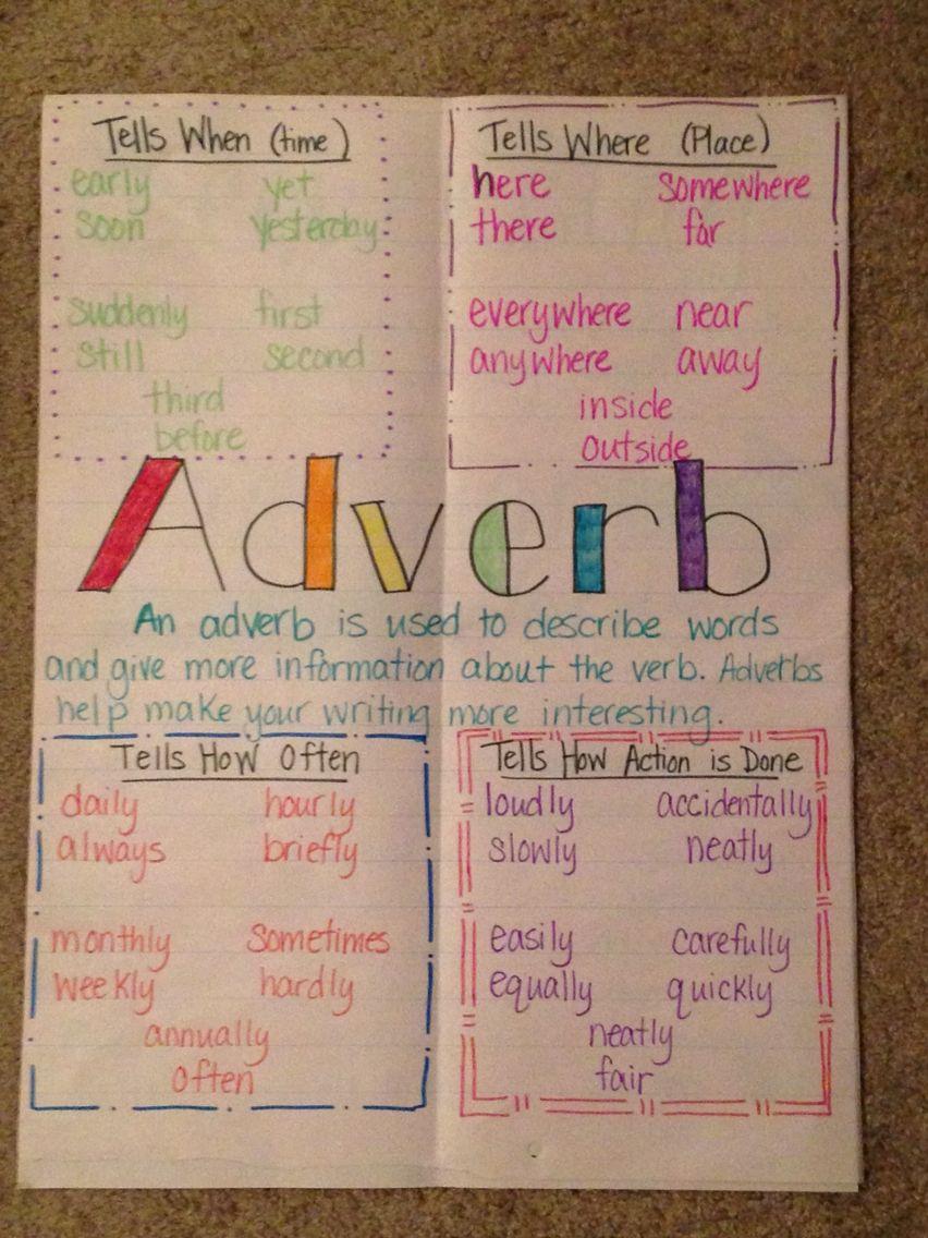 Adverb Anchor Chart Anchor Charts Grammar Anchor