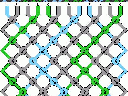 2cd5f15e28f7 como hacer pulseras de macrame!  patrones en imágenes  - Taringa ...