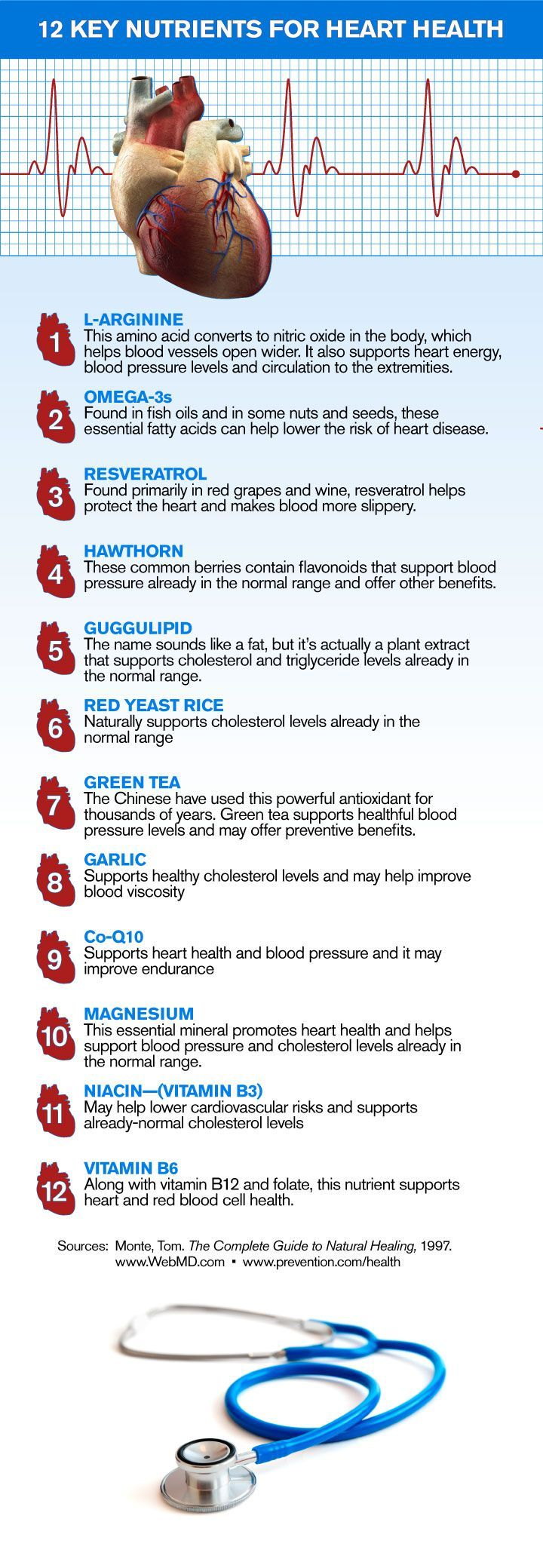 12 Key Nutrients for Heart Health Health