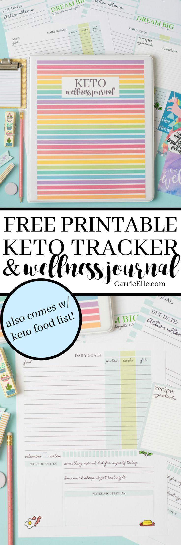 Printable Keto Tracker & Food List Food lists, Keto