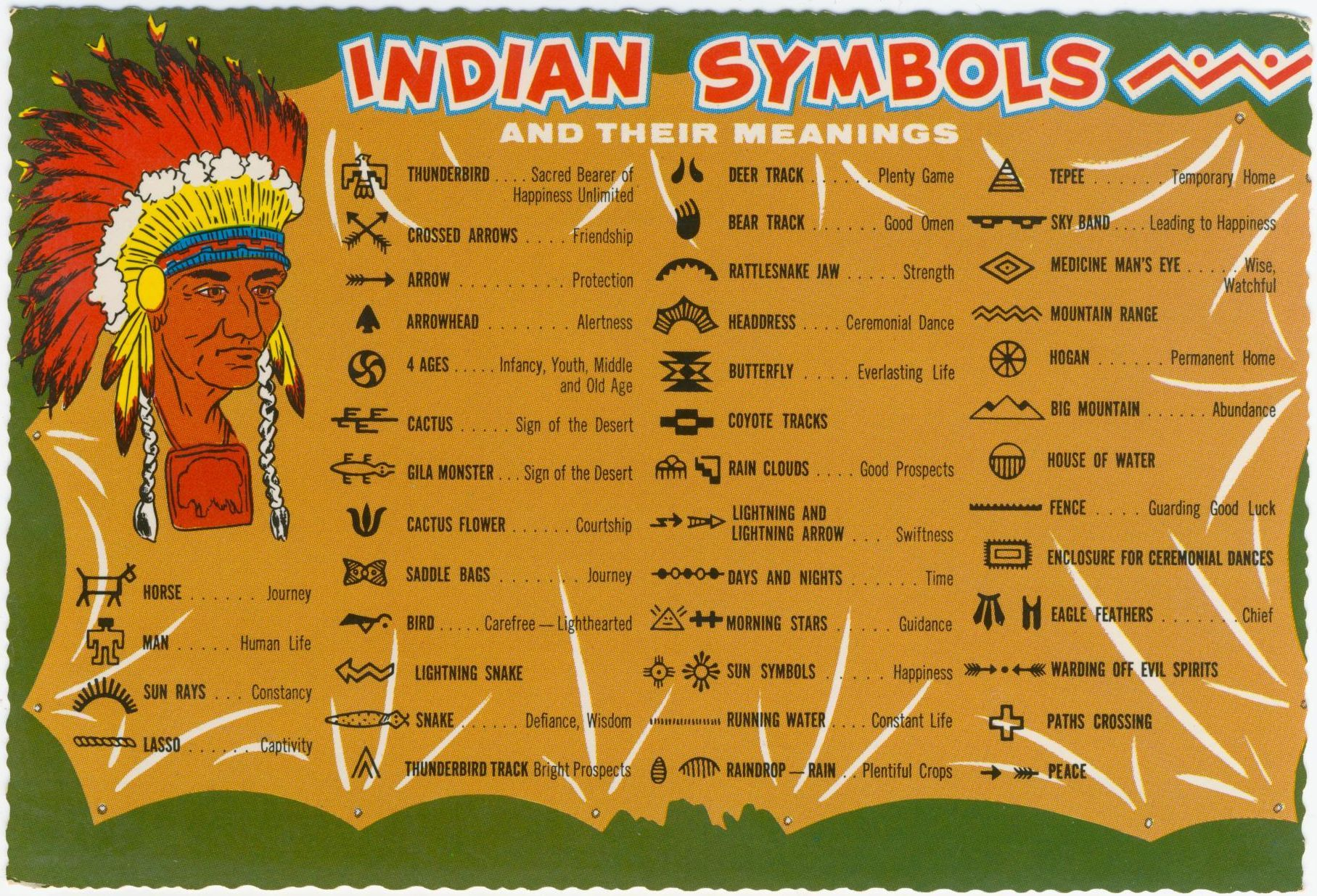 a chart of the native american indian symbols and their meanings some of these symbols were used as tattoos by the tribe spitballarmy 2013