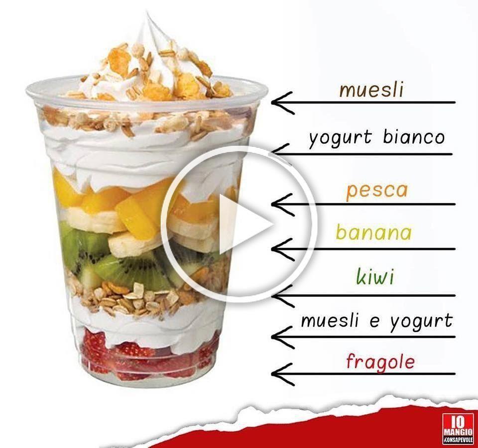Un'ottima e golosa 😋 idea da realizzare per la colazione o per la merenda di adulti 👩🏻👨🏻e bambini 👧🏻...