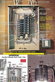 How To Install Generator To House (Step By Step) - Generators Zone | Generator  house, House wiring, Home electrical wiringPinterest