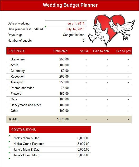 basic wedding budget