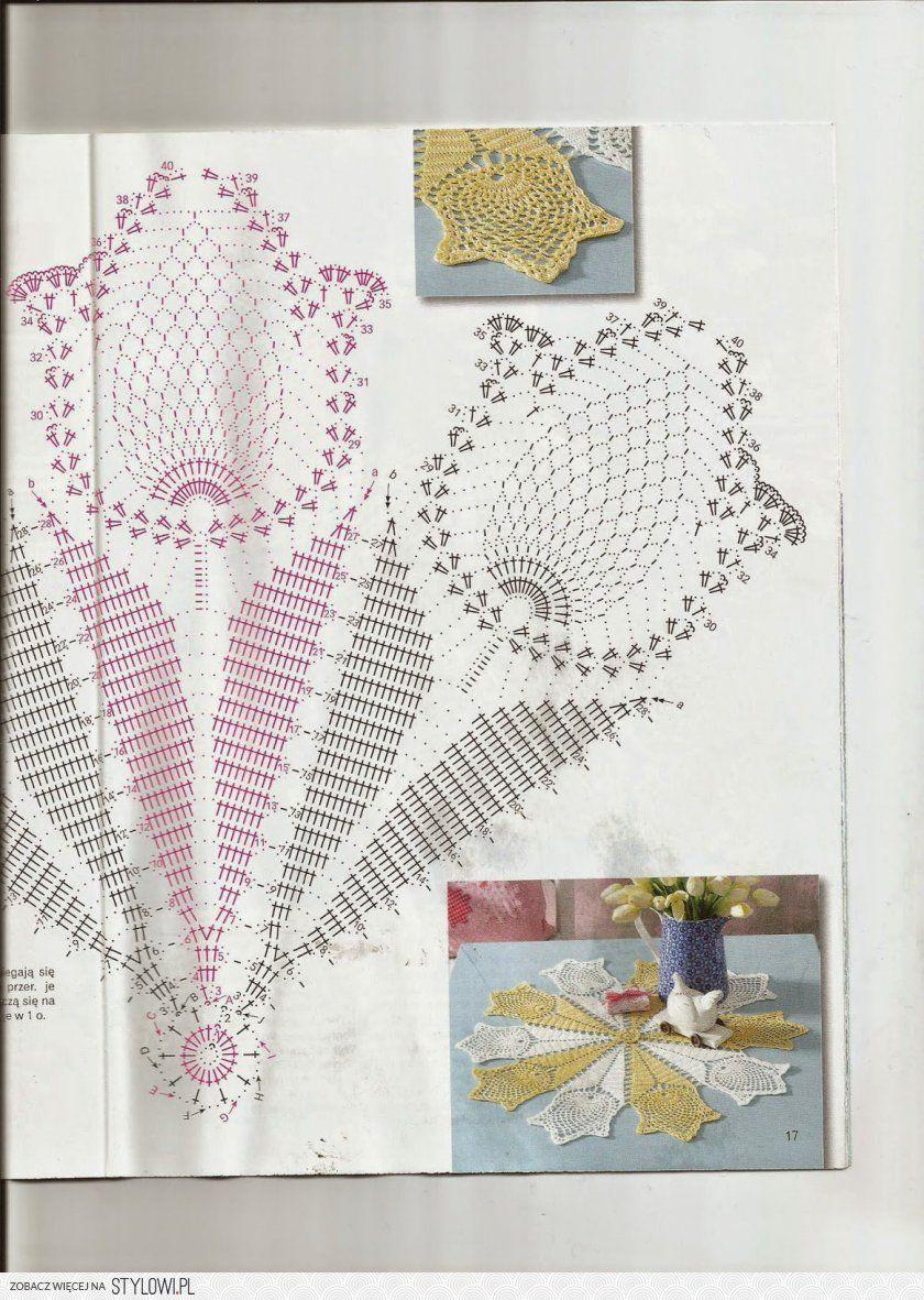 Domowy kołowrotek: Tulipan (wzór) na Stylowi.pl | Crochet Doilies ...