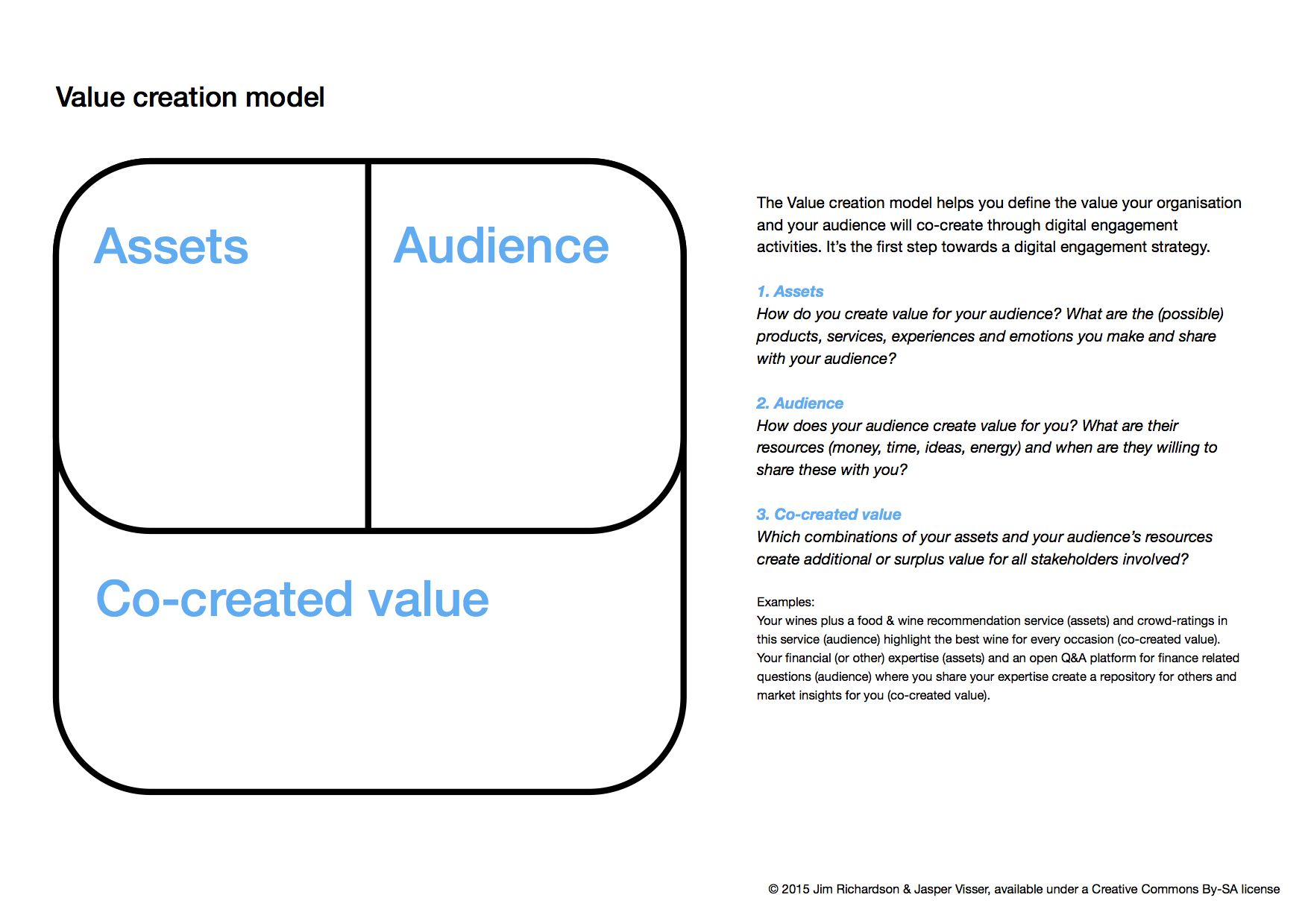 Value Creation Model Worksheet