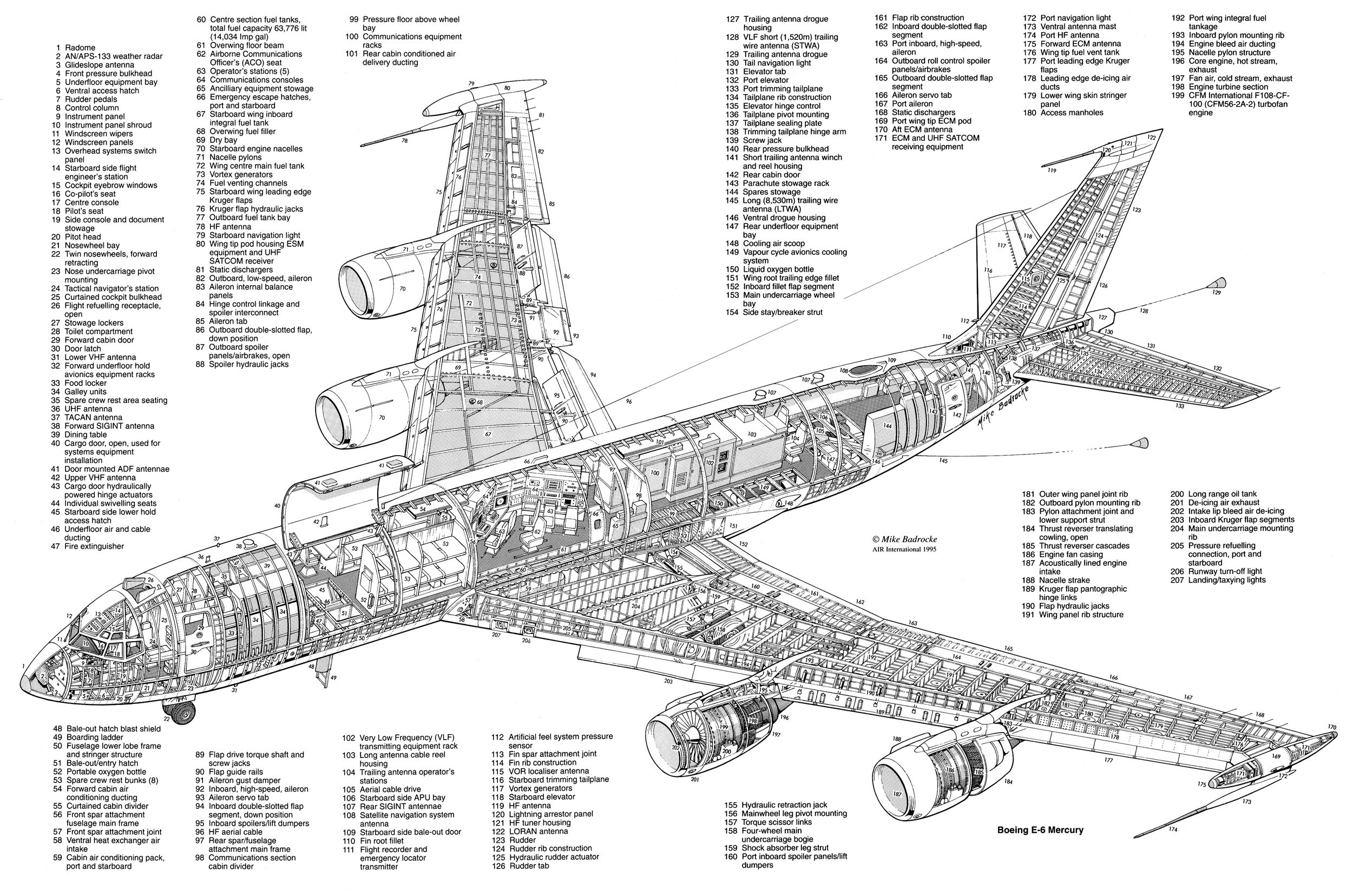 Boeing 737 Maintenance Manual Torrent