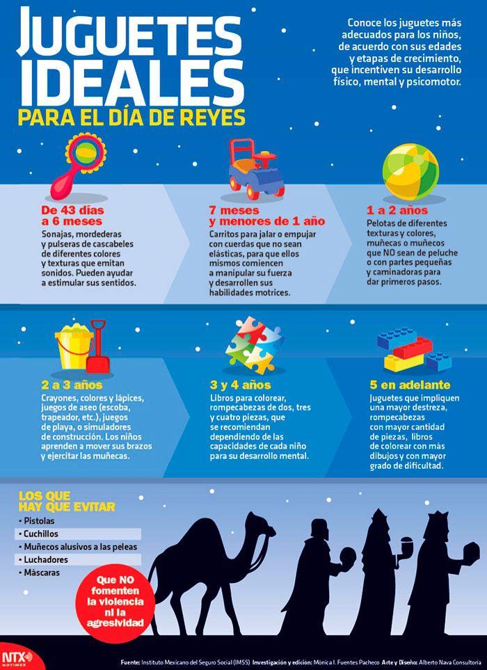 infographiste en espagnol