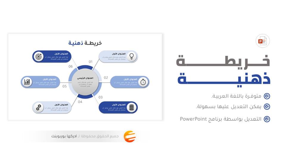 خريطة ذهنية تعليمية فارغة باللغة العربية مجانية Map Mind Map Templates