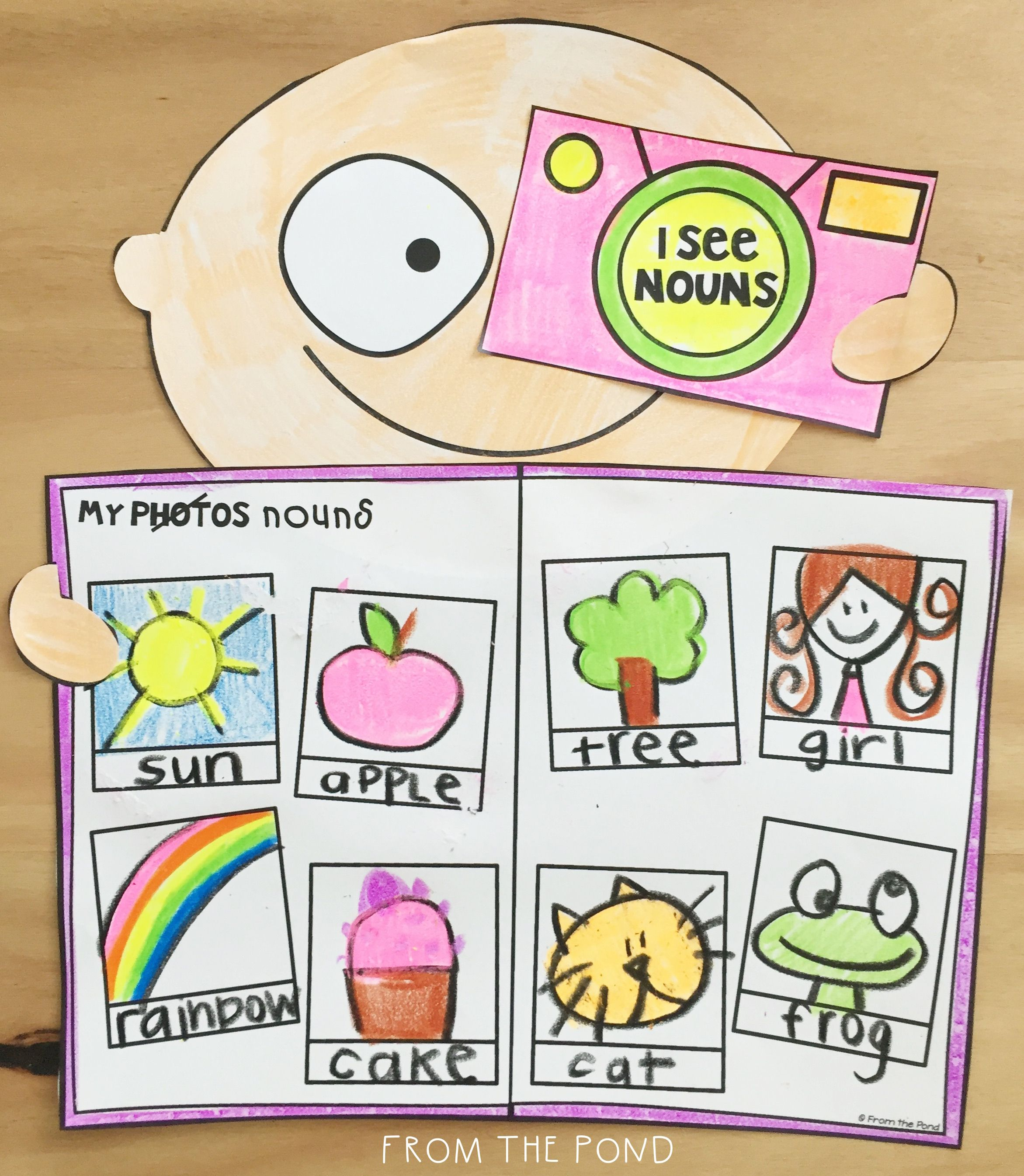 Noun Craftivity Nouns Are People Places And Objects You Can Take A Photo Of Nouns Kindergarten Kindergarten Art Activities Nouns [ 2690 x 2343 Pixel ]