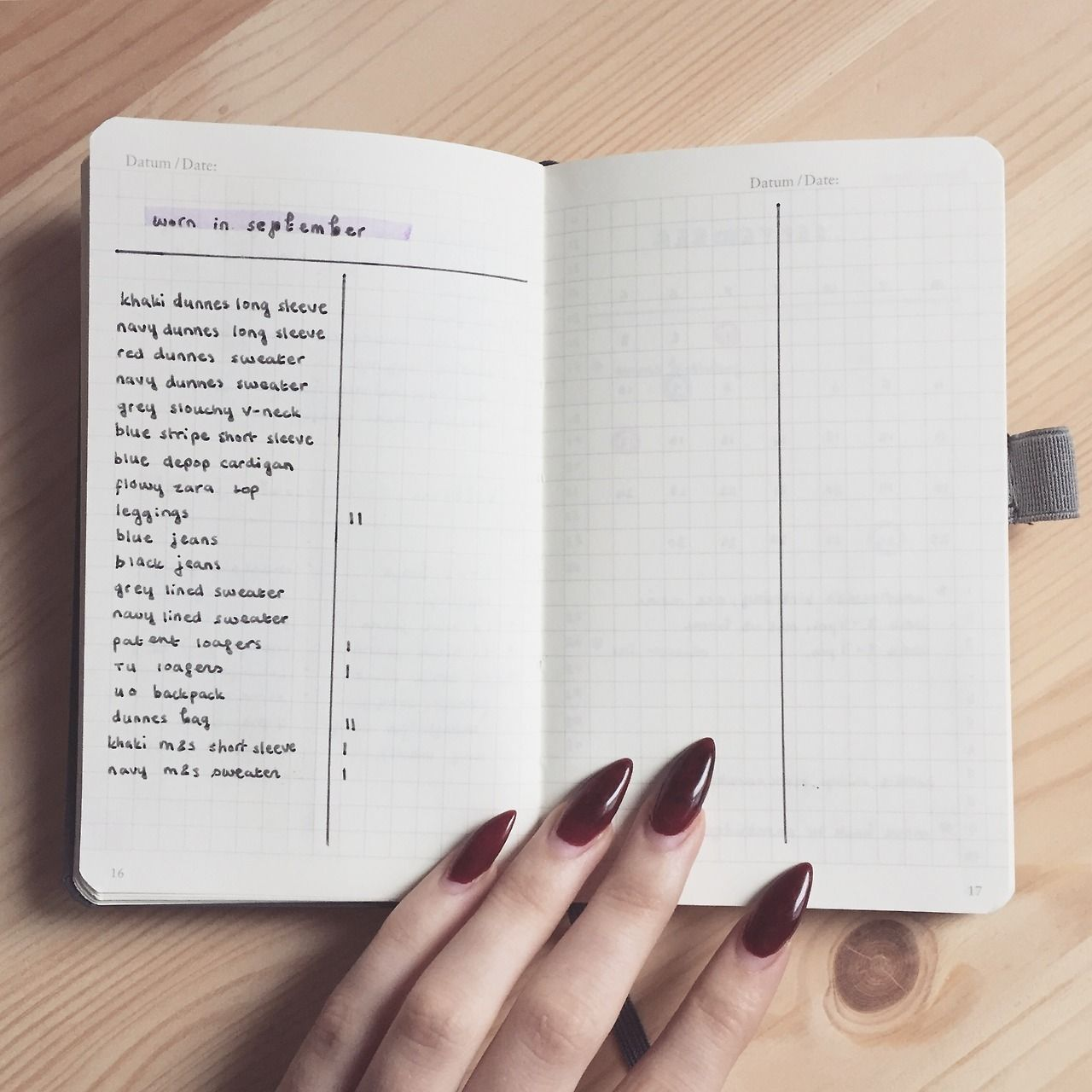 Dating Diary Tumblr