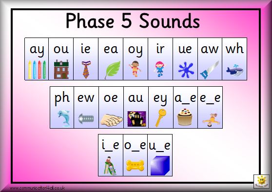 Image result for phase 5 phonics poster