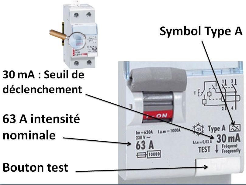 Interrupteur Differentiel Type A A Ma  lectricit Maison