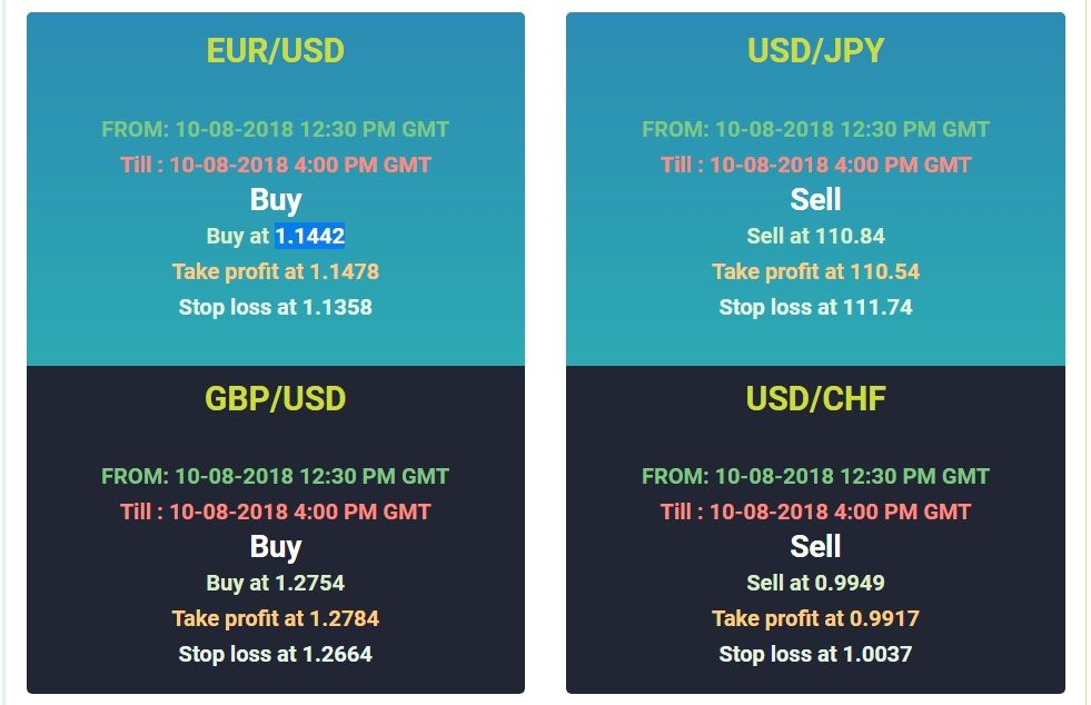 Forex Pips Signal Founded In 2005 Forexpipssignal Com Is An