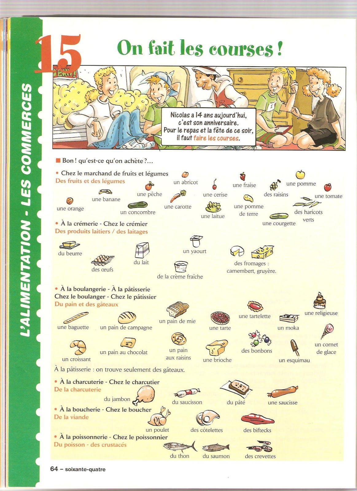 Un Petit Coin De France Vocabulaire L Alimentation Et
