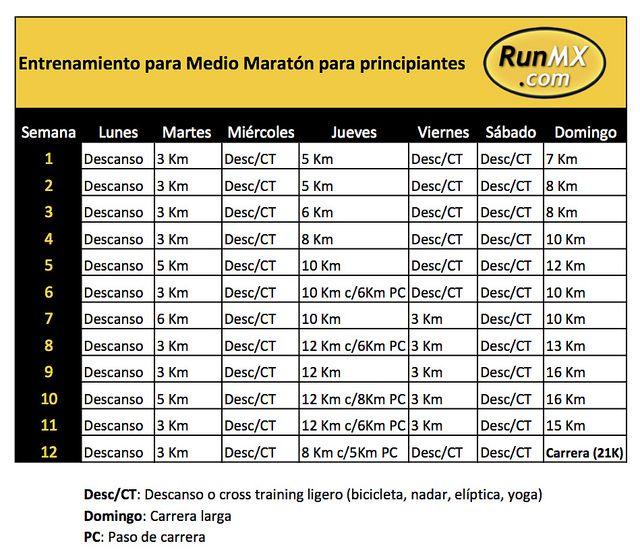Entrenamiento running principiantes pdf