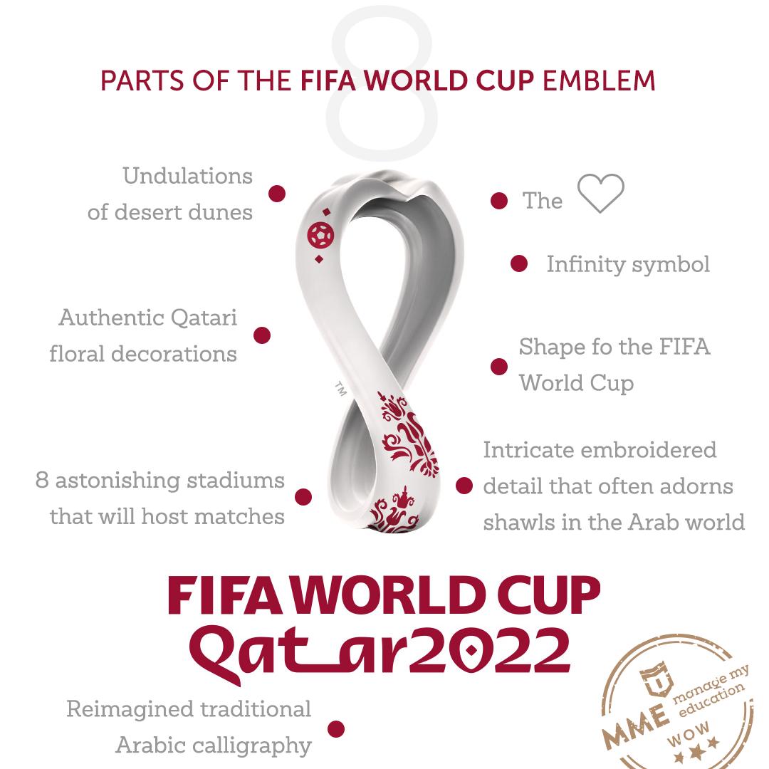 Fifa World Cup 2022 Fifa World Cup World Cup 2022 World Cup