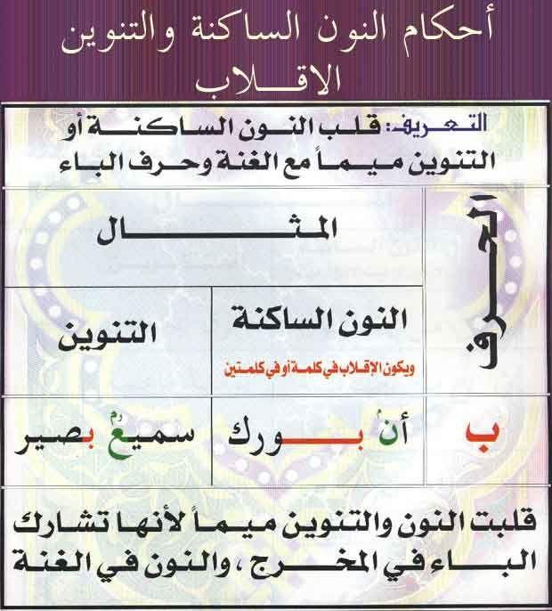 هذا الموضوع من أفضل المواضيع التى تساعد على تجويد القرآن سيتضمن هذا الموضوع إن شاء الله تعالى شرحا وافيا لأحكام التجويد Learn Quran Quran Book Muslim Book