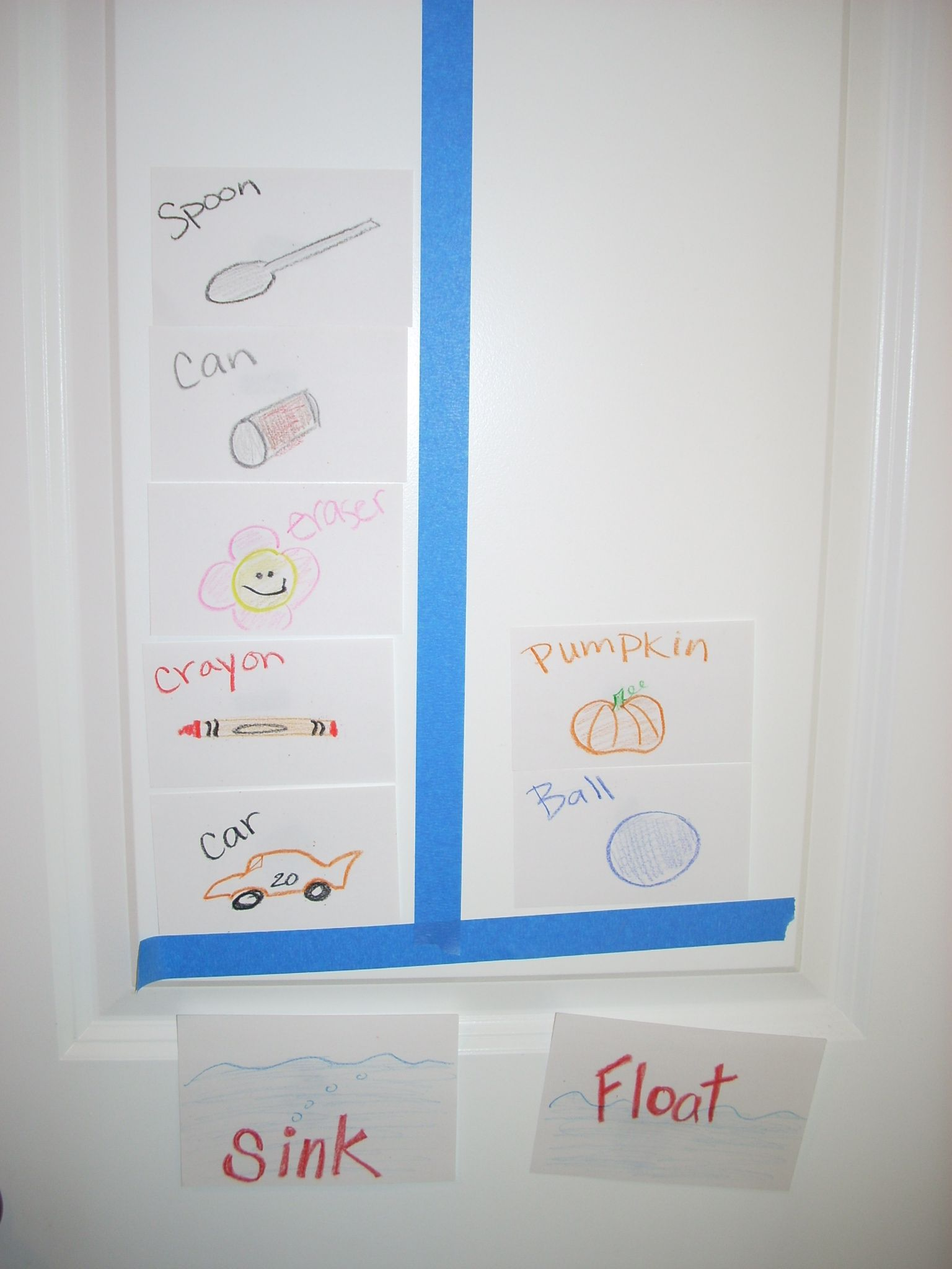 Sink Or Float Lesson Plans Science Math Reading Art