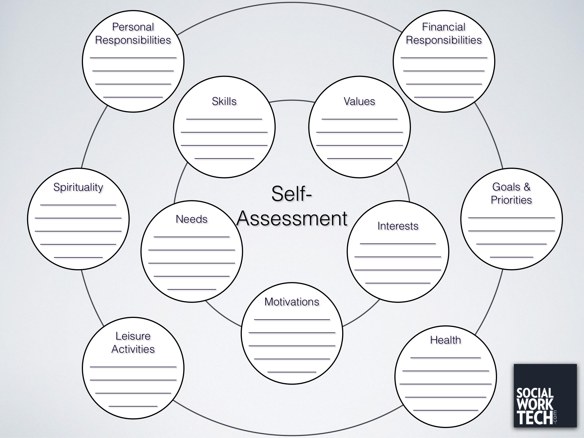 A SelfAssessment Tool for Clients socialworktech Can be – Self Awareness Worksheets