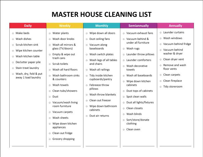 Master House Cleaning List