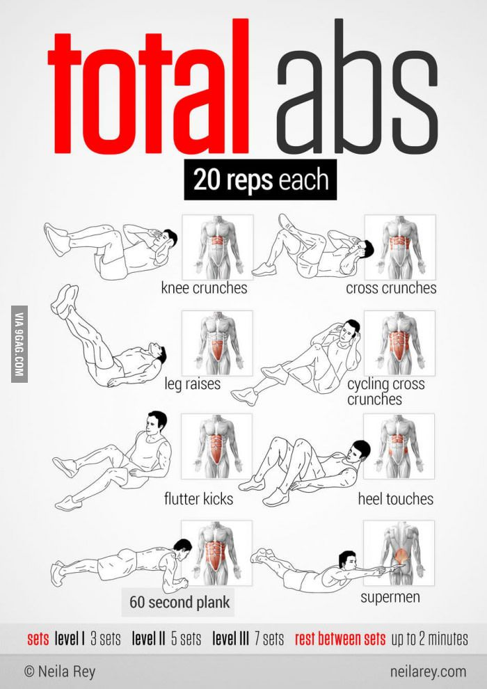 how to work for abs