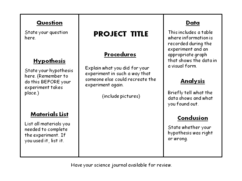 science project board examples