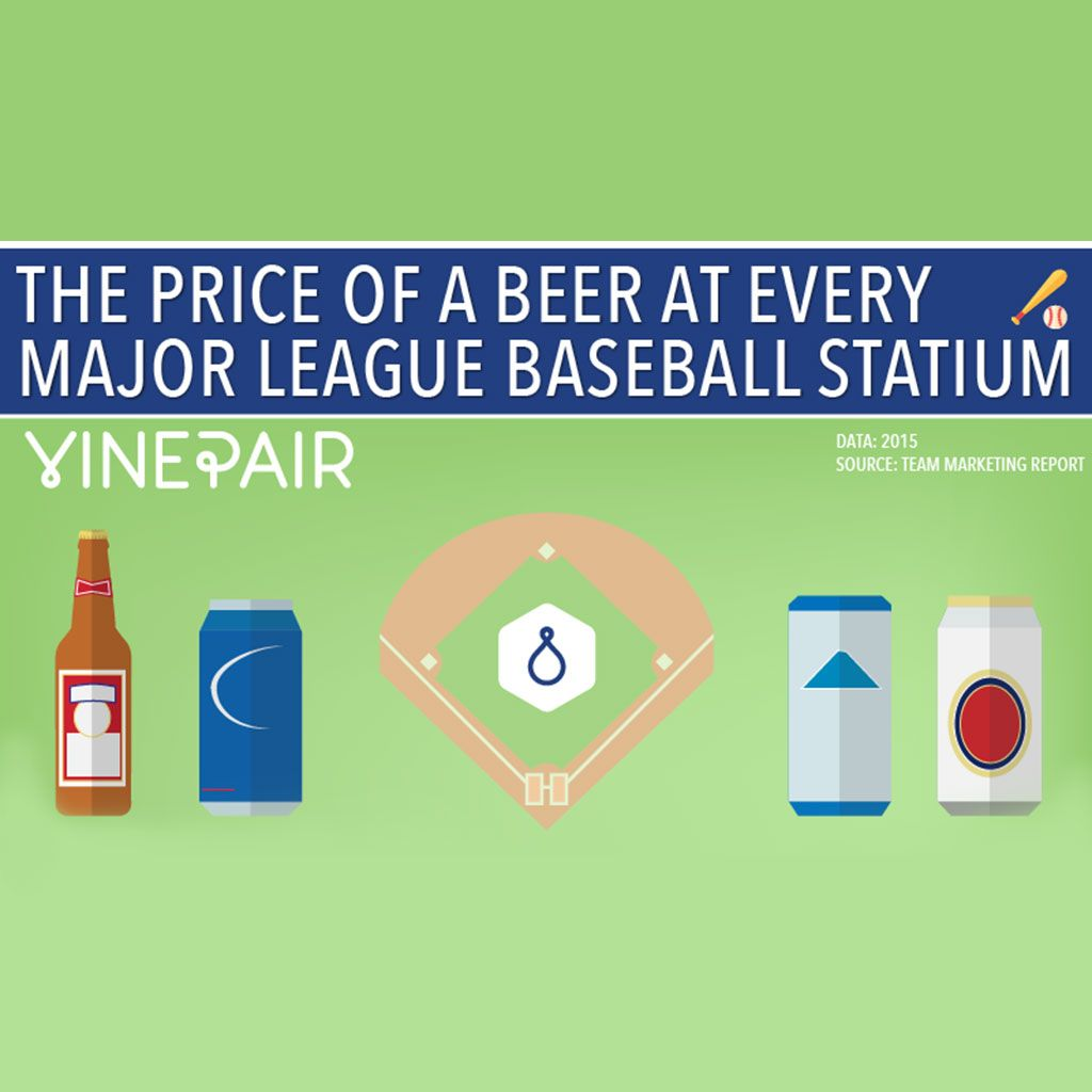 Here S Which Mlb Ballparks Have The Cheapest Beer Cheap Beer Beer Ballparks