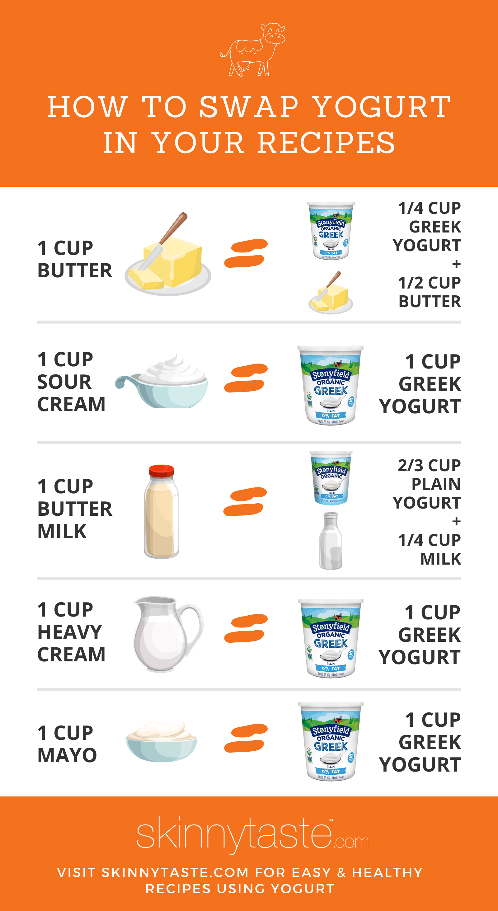 Cooking With Yogurt How To Sub Greek Yogurt In Recipes In 2020 Organic Greek Yogurt Greek Yogurt Yogurt Substitute