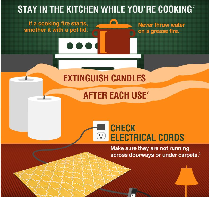 fire prevention infographic Google Search (With images