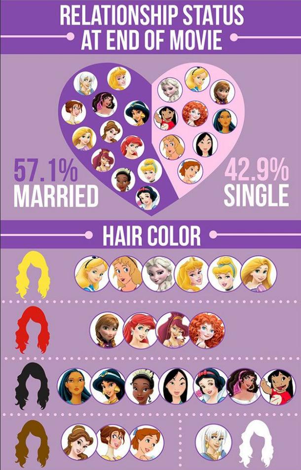 Elsa's hair is white! White! Get it right! It's glorious white!