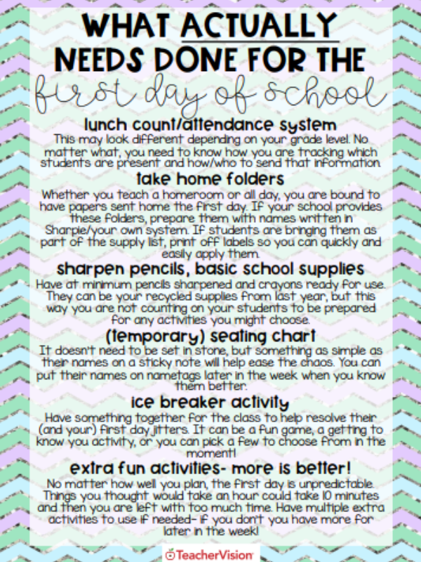 A Back To School Checklist For Elementary Teachers | First