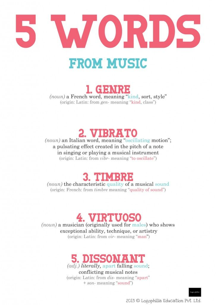 Words about Music Random Words, Rote learning, Teaching tools