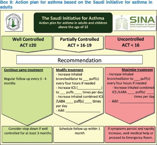 Asthma Action Plan Children  More Info Could Be Found At The
