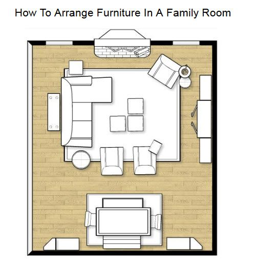 How to arrange furniture in a family room arrange for What size rug for 12x12 room