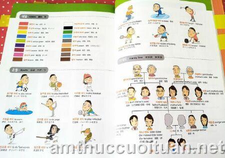 học ngữ pháp tiếng hàn