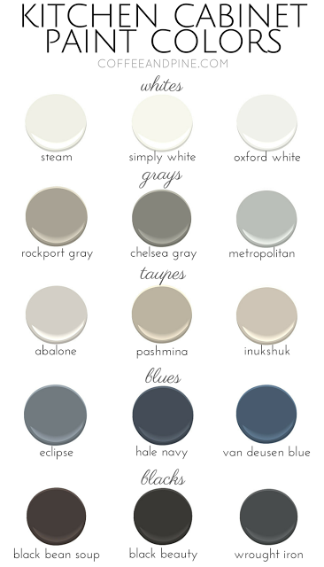 Popular kitchen cabinet colors from for Popular cabinet colors