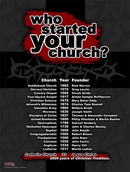 Church of christ dating catholic