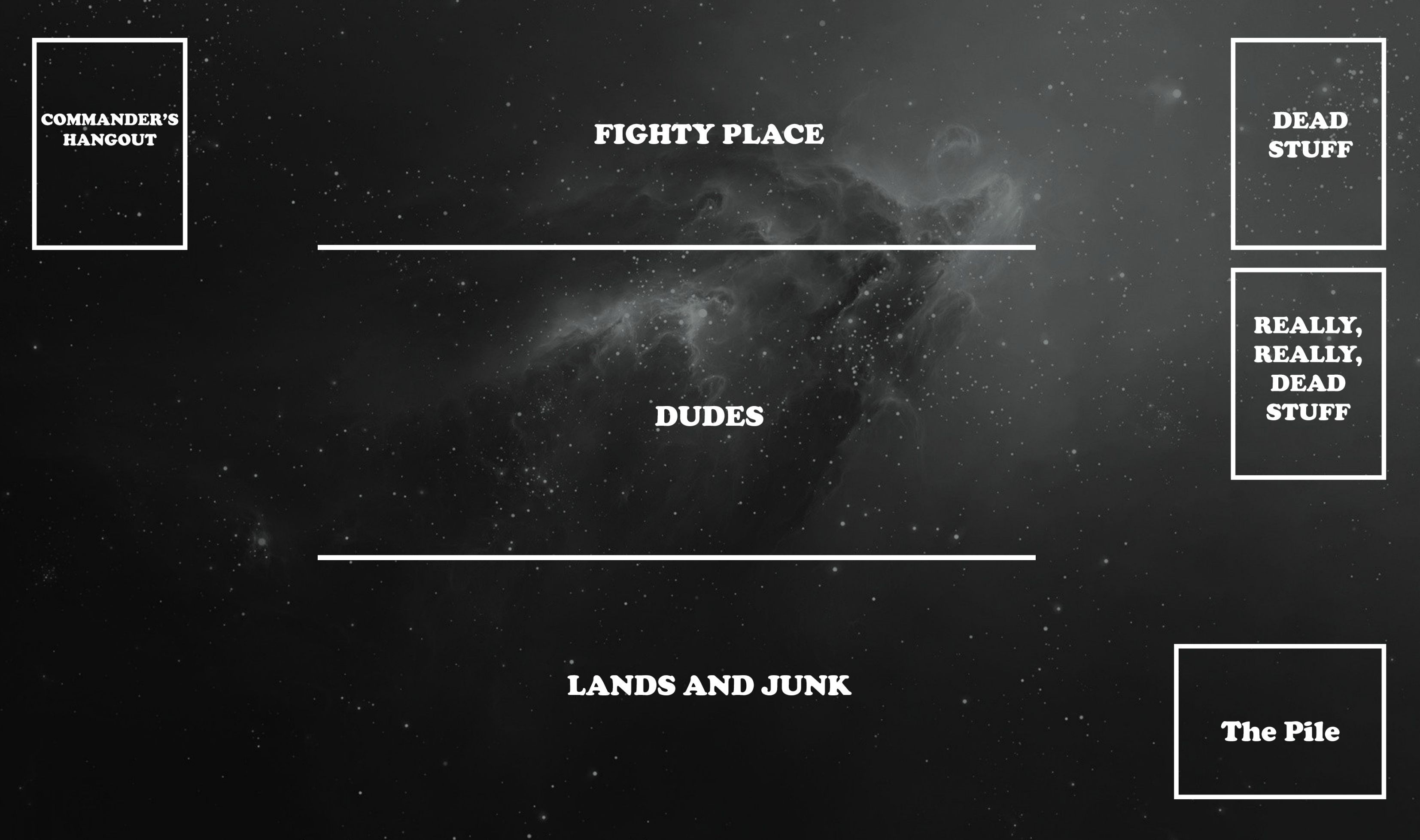 I Made A Mtg Playmat Diagram That Follows The Same Structure As Lrr S It Also Complies With Inked Playmat S Boundaries Magic The Gathering Cards Mtg Memes Mtg