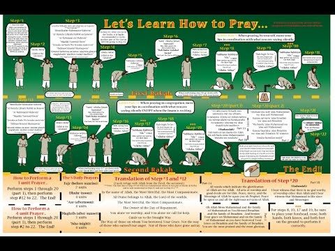 how to pray in islam sunni step by step