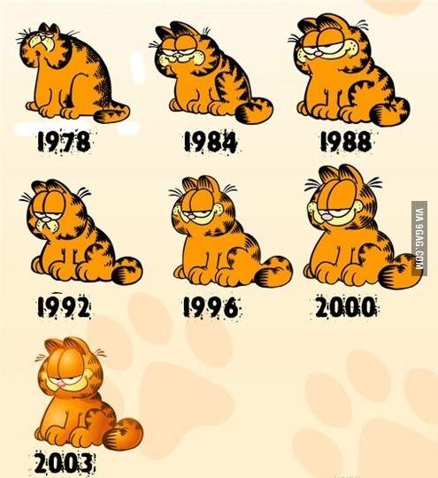 Garfield through the years...