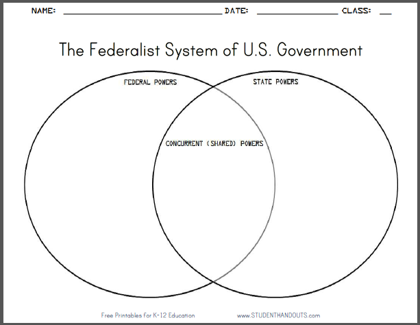 Federalist System Venn Diagram Worksheet  Free To Print Pdf File