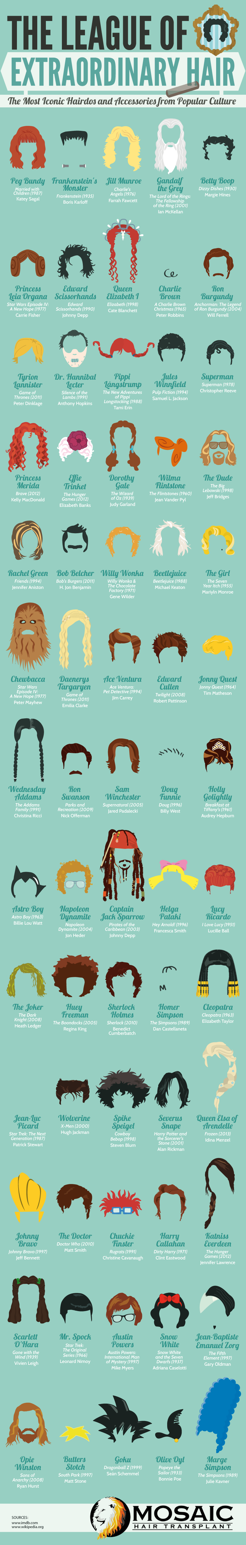 This Chart Of Iconic Hairstyles Is Strangely Fascinating Funny Photos Of People League Of Extraordinary Iconic Movies