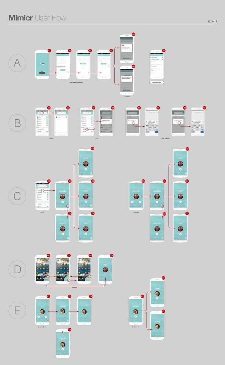 UX/UI Design | Design | Pinterest | Ui design, Ui ux and Ux design