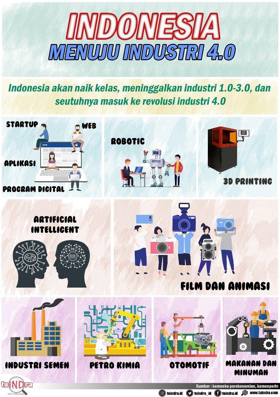 Indonesia Saat Ini Mempersiapkan Industri 4 0 Mari Kita Simak Infografis Berikut Related Industri Revolusi Industri Indonesia
