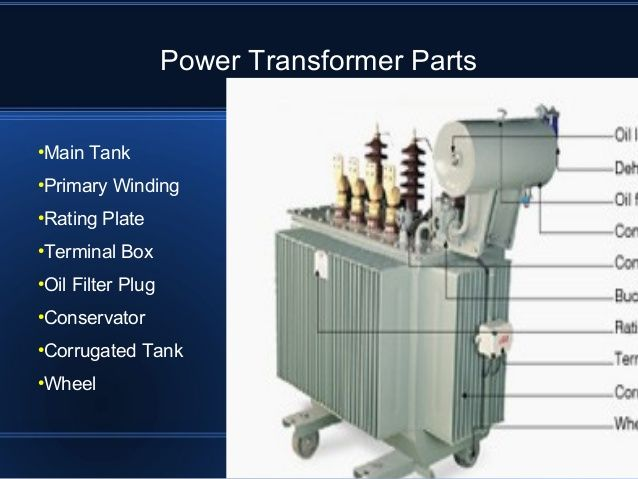 What Is Inside A Transformer   Detailed